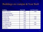 buildings on campus year built10