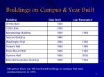 buildings on campus year built11