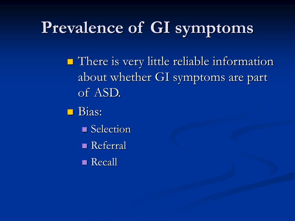 Prevalence of GI symptoms