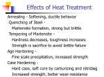 effects of heat treatment