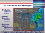 the turbulence plot messages