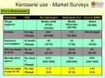 kerosene use market surveys