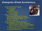 enterprise wintel architecture