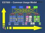 es7000 common usage model