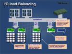 i o load balancing