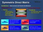 symmetrix direct matrix