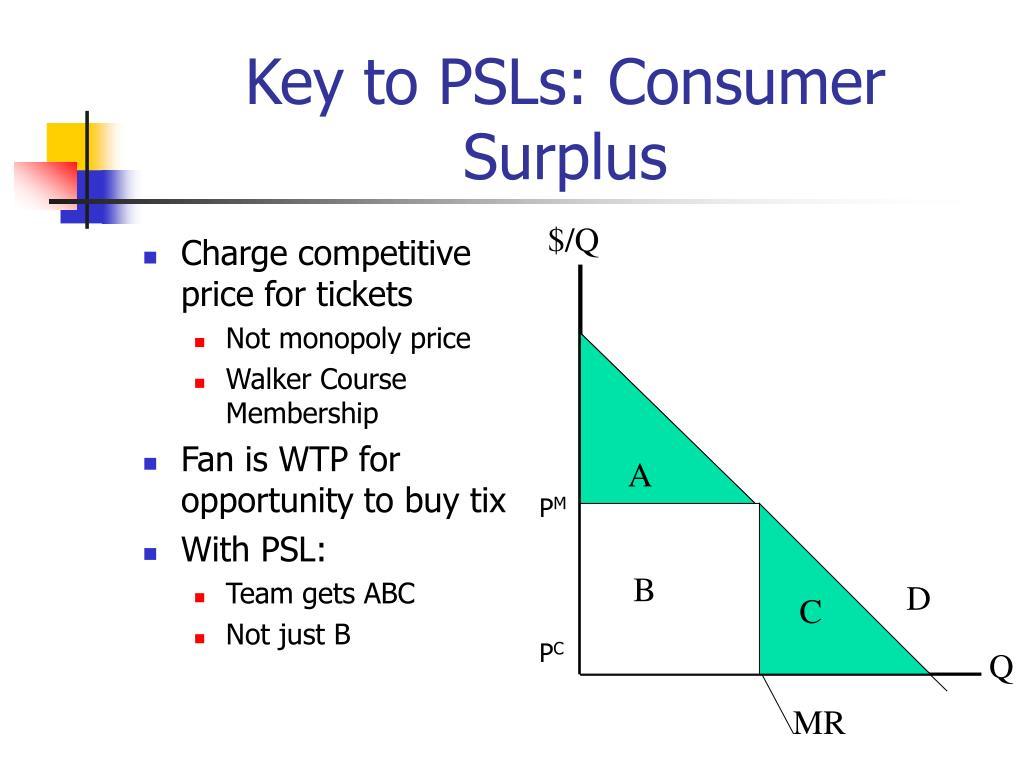 Key to PSLs: Consumer Surplus