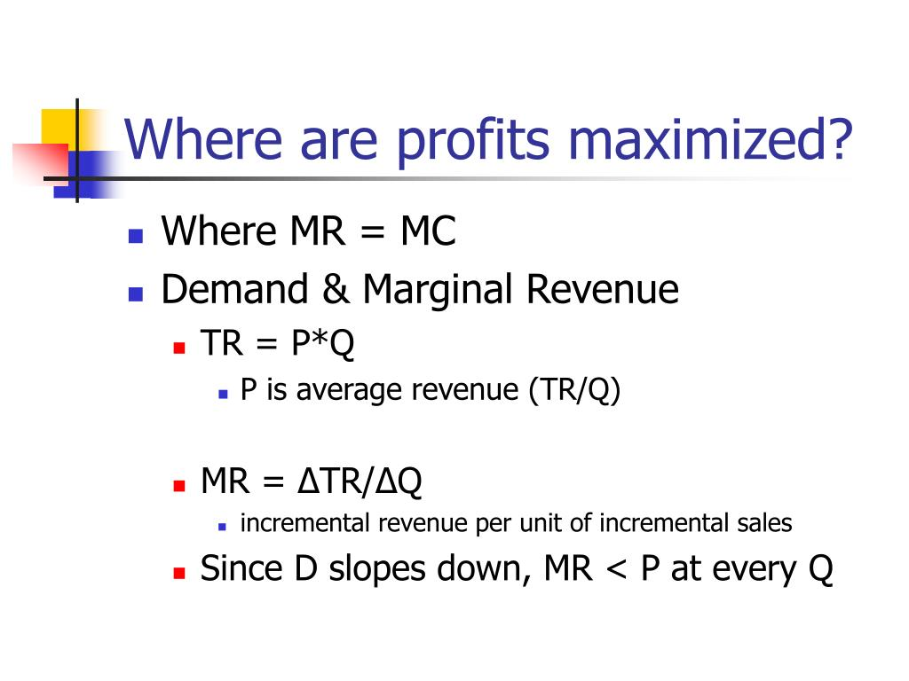 Where are profits maximized?