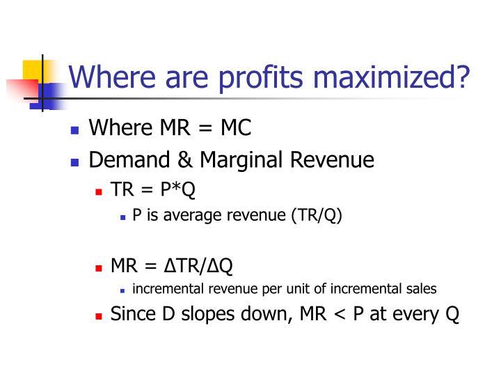 Where are profits maximized