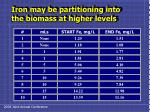 iron may be partitioning into the biomass at higher levels
