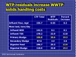 wtp residuals increase wwtp solids handling costs