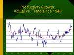 productivity growth actual vs trend since 1948