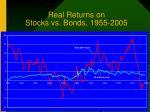 real returns on stocks vs bonds 1955 2005