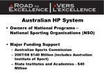 australian hp system