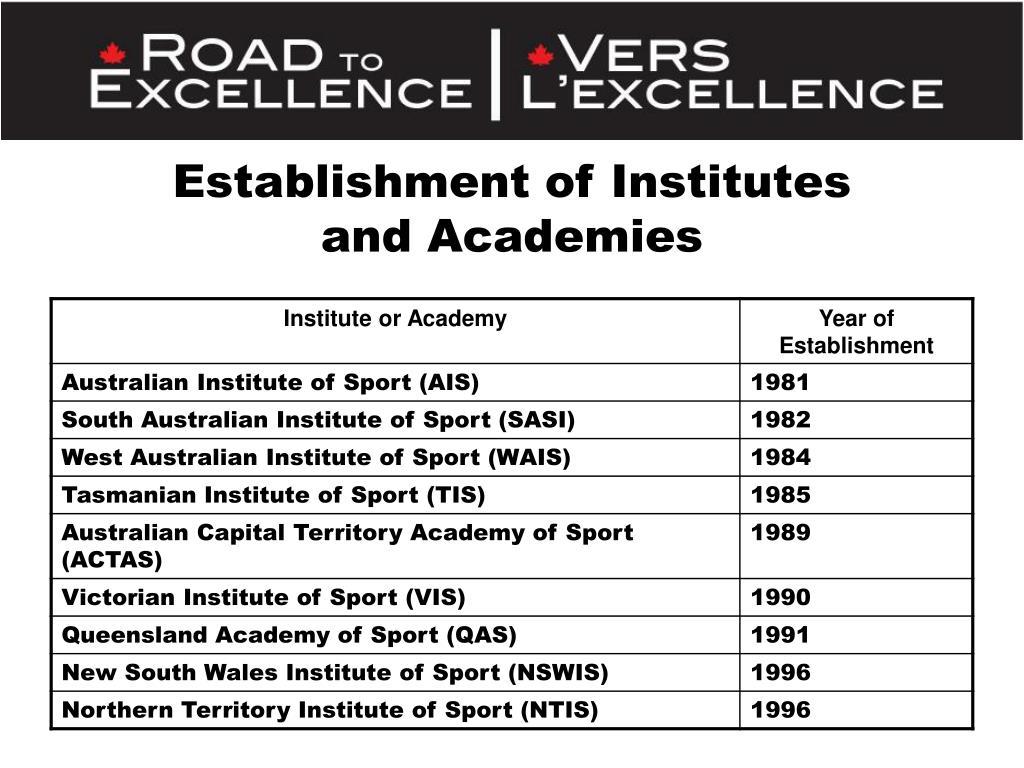 Establishment of Institutes