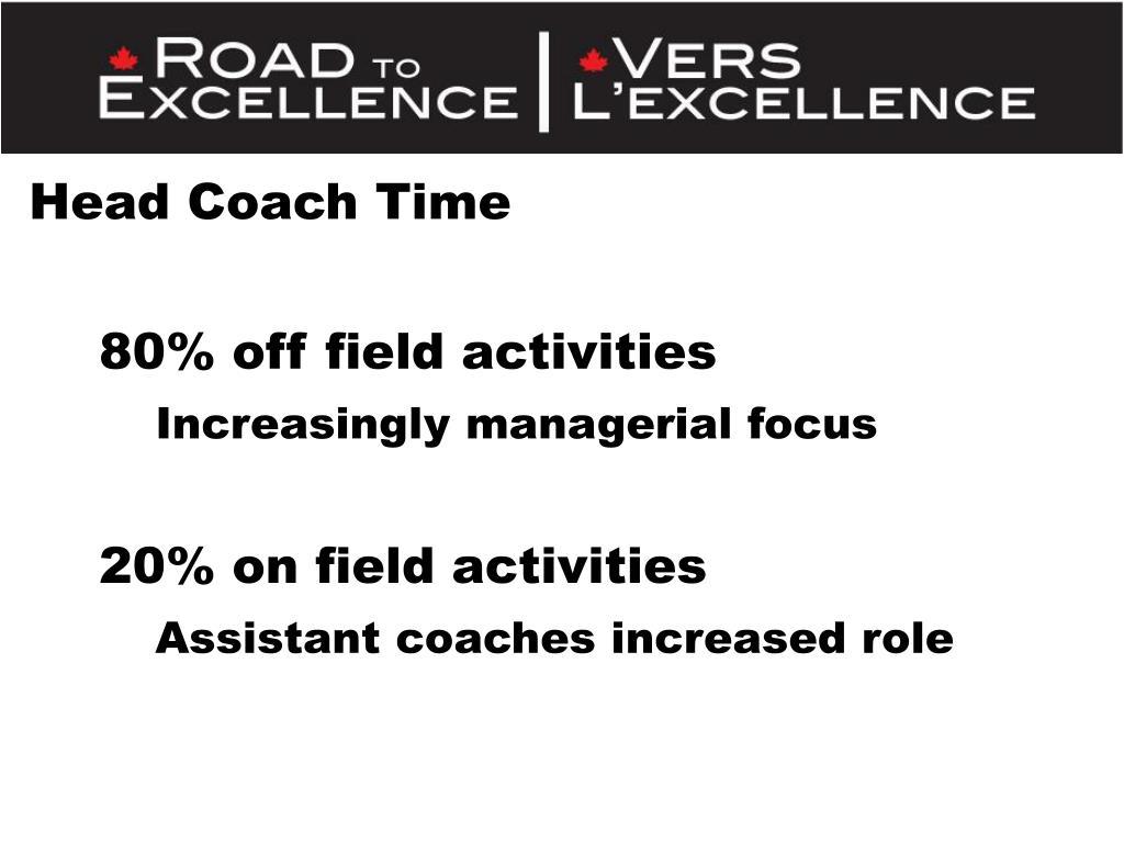 Head Coach Time