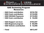 qas swimming program resources