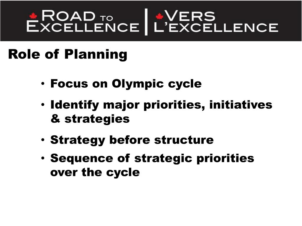 Role of Planning