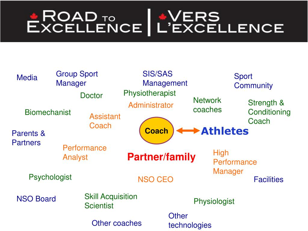Group Sport Manager