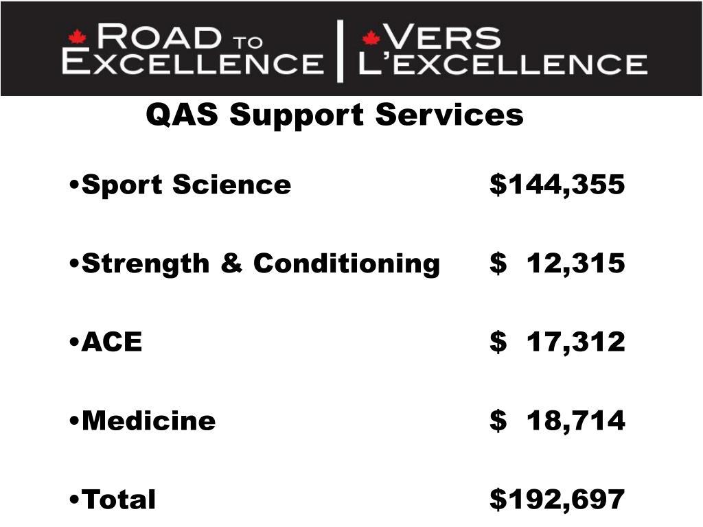 Sport Science$144,355