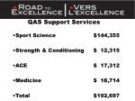 sport science 144 355 strength conditioning 12 315 ace 17 312 medicine 18 714 total 192 697