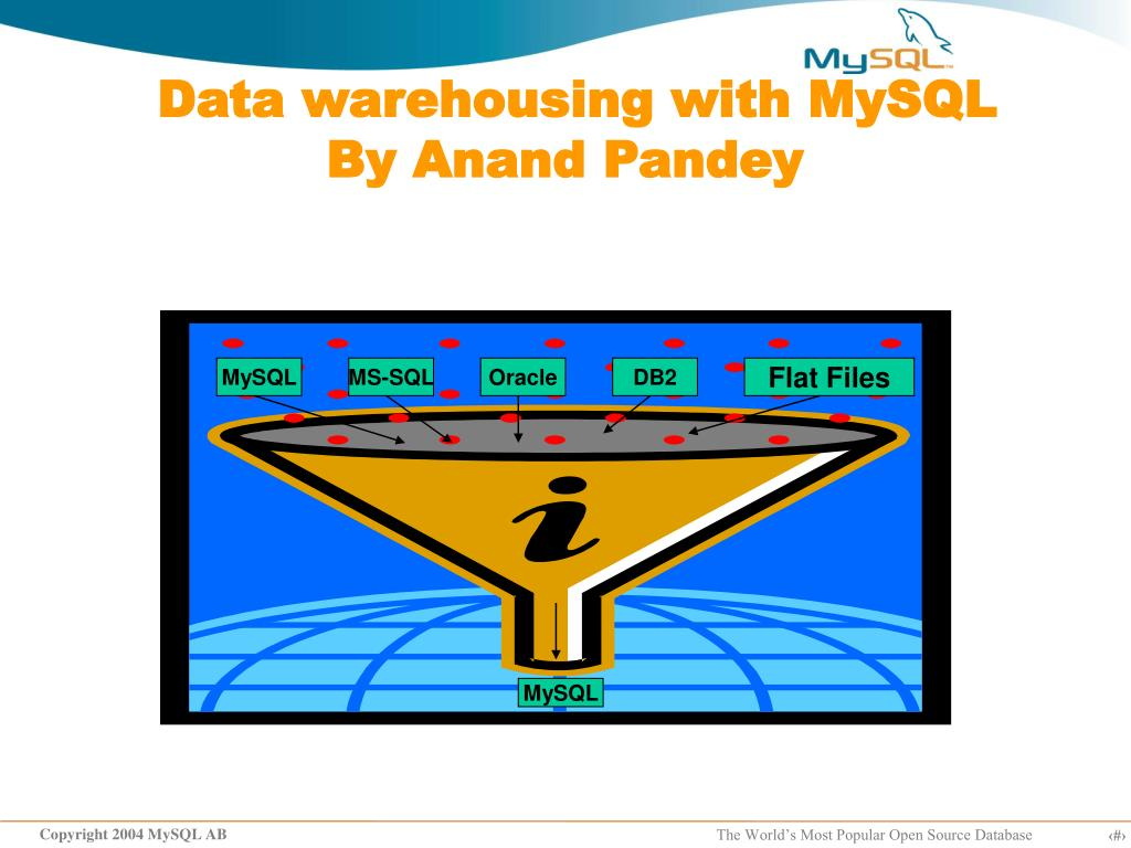 data warehousing with mysql by anand pandey l.