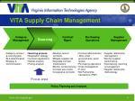 vita supply chain management