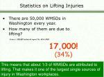 statistics on lifting injuries