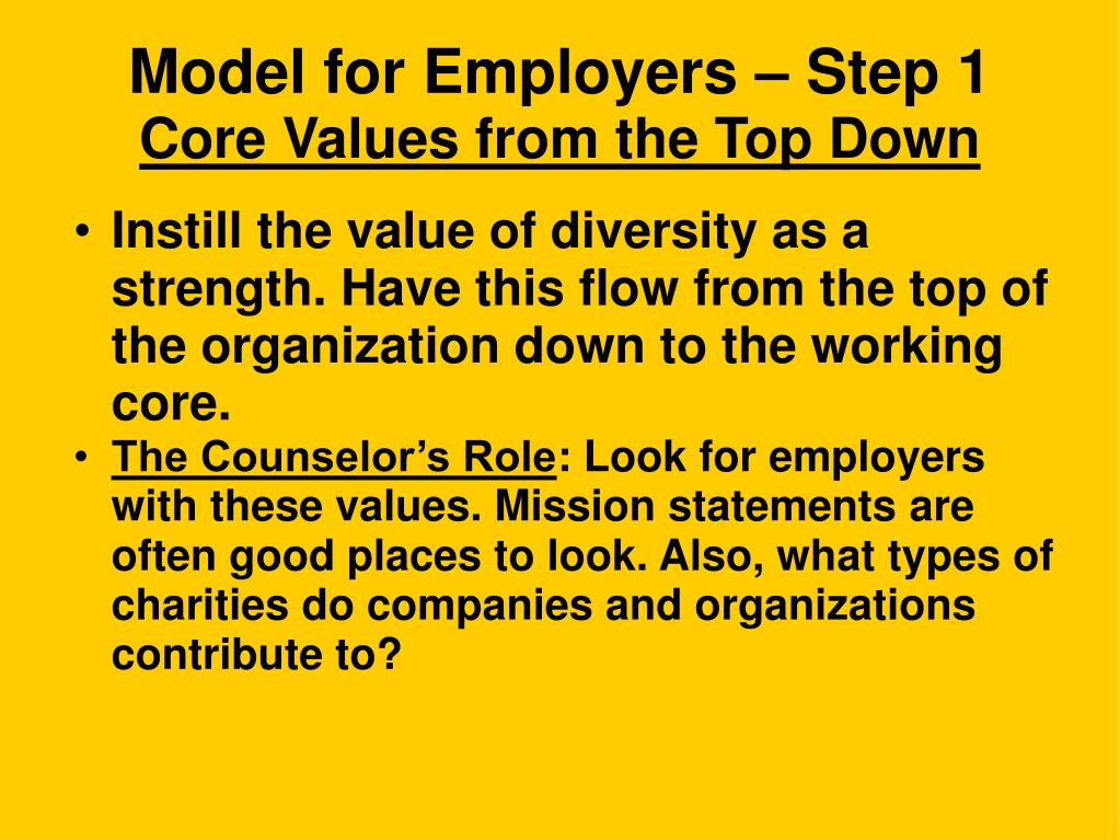 Model for Employers – Step 1