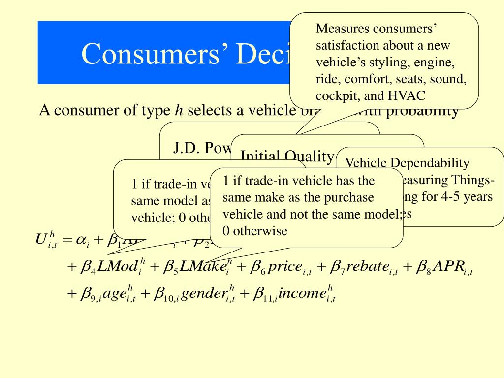 Measures consumers'