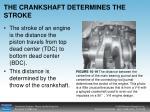 the crankshaft determines the stroke