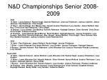 n d championships senior 2008 2009
