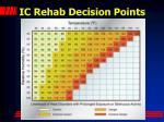 ic rehab decision points17