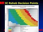 ic rehab decision points18