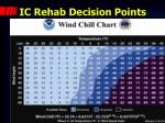 ic rehab decision points19