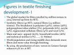 figures in textile finishing development i