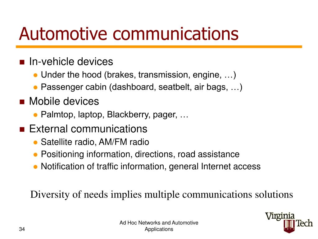Automotive communications