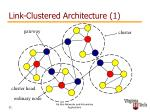 link clustered architecture 1