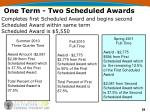 one term two scheduled awards18