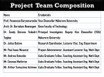 project team composition