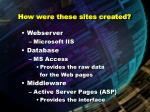 how were these sites created