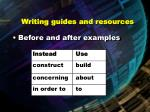 writing guides and resources