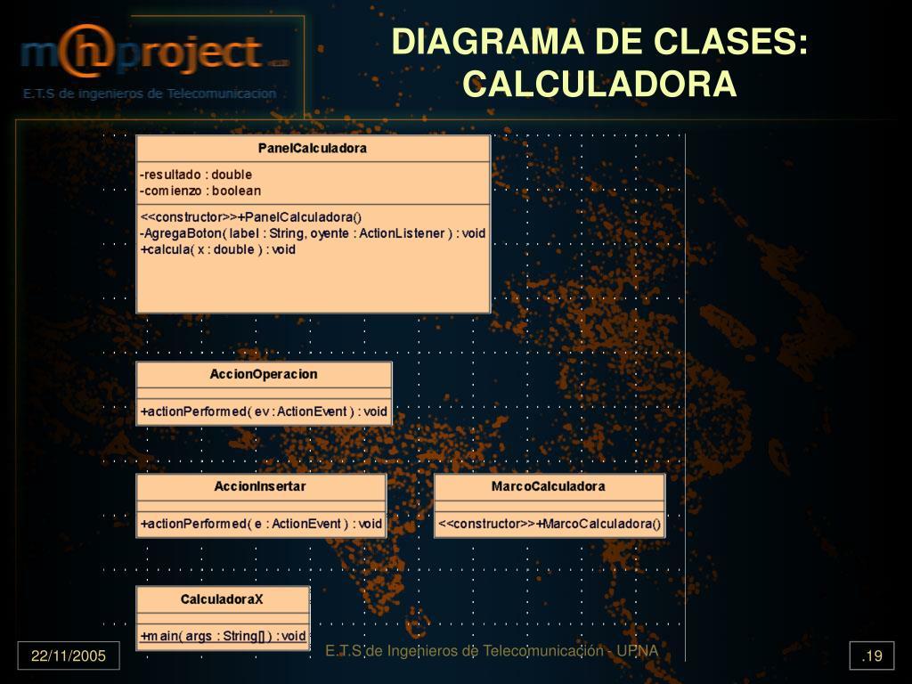 DIAGRAMA DE CLASES: CALCULADORA