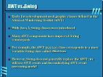 awt vs swing