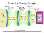 evaluation strategy example