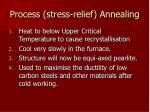process stress relief annealing