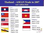 thailand asean trade in 2007 unit million baht