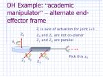 dh example academic manipulator alternate end effector frame