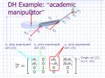 dh example academic manipulator83