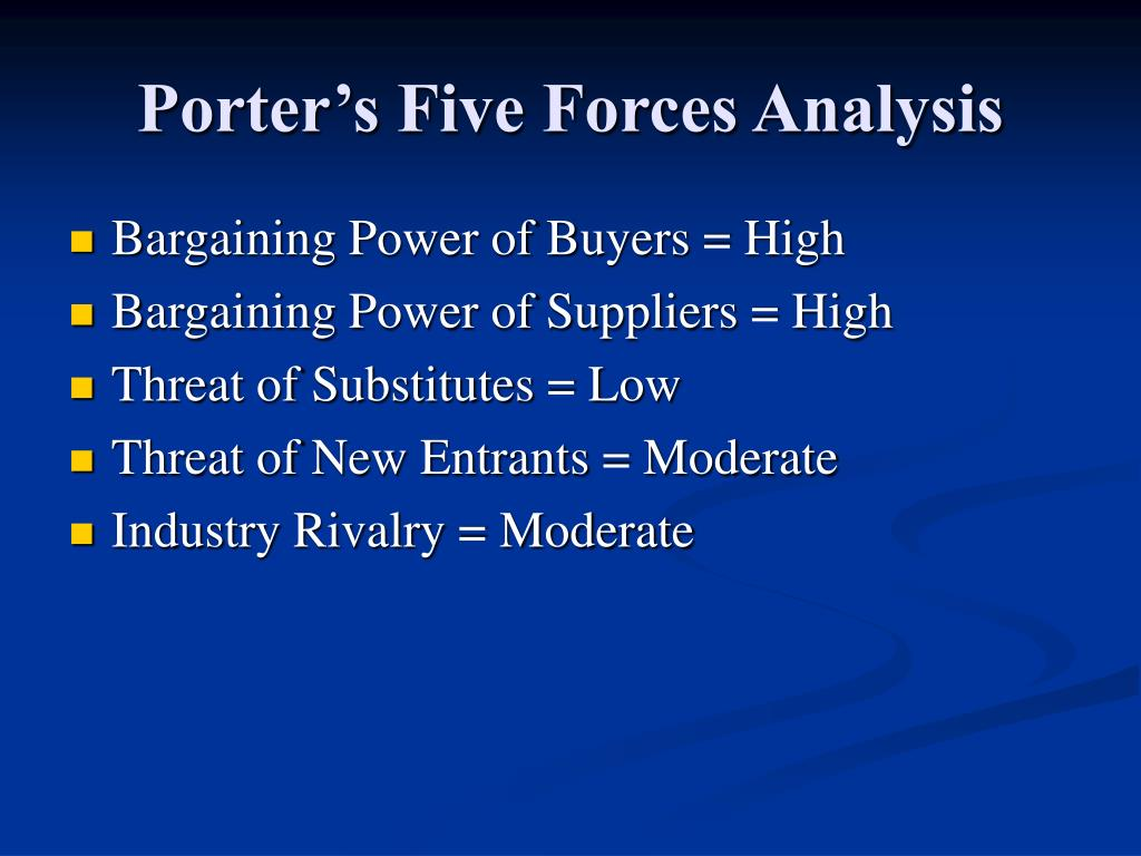 porter five forces analysis for maybank